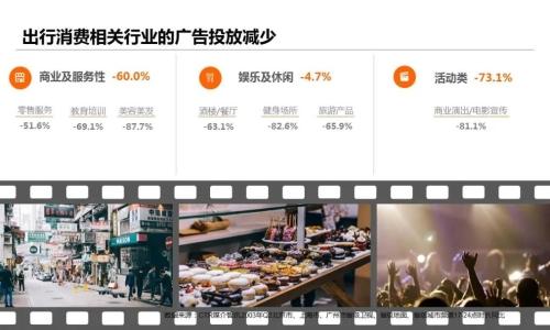疫情下的中国广告市场洞察